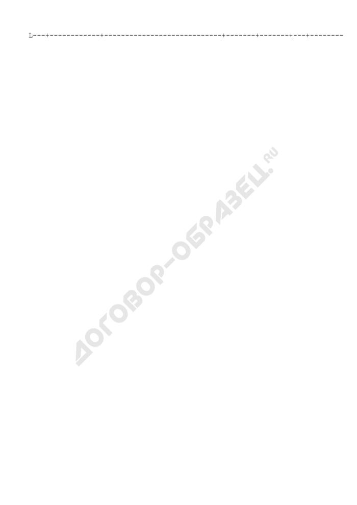 Перечень эталонных земельных участков садоводческих, огороднических объединений. Страница 2