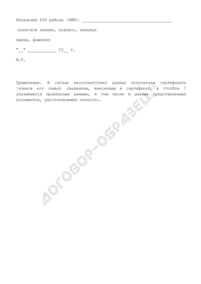 Перечень государственных жилищных сертификатов, выданных (невыданных) в квартирно-эксплуатационной части района или отделении морской инженерной службы. Страница 2