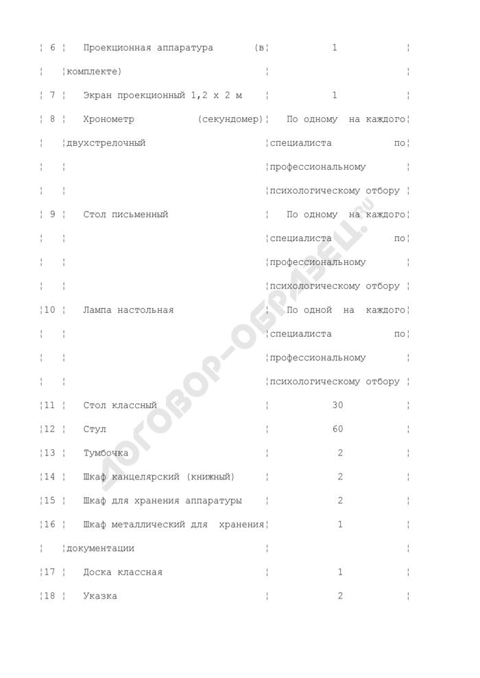 Примерный перечень материально-технического оснащения подразделения (специалиста) профотбора. Страница 2