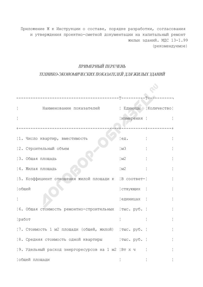 Примерный перечень технико-экономических показателей для жилых зданий (рекомендуемая форма). Страница 1