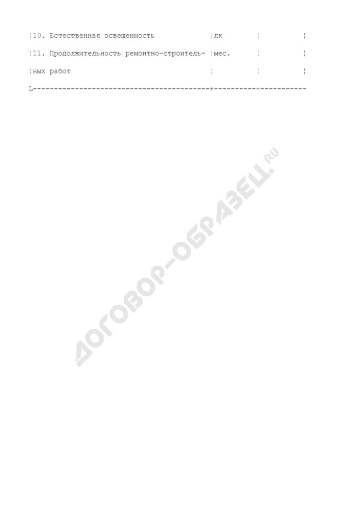 Примерный перечень технико-экономических показателей для жилых зданий (рекомендуемая форма). Страница 2