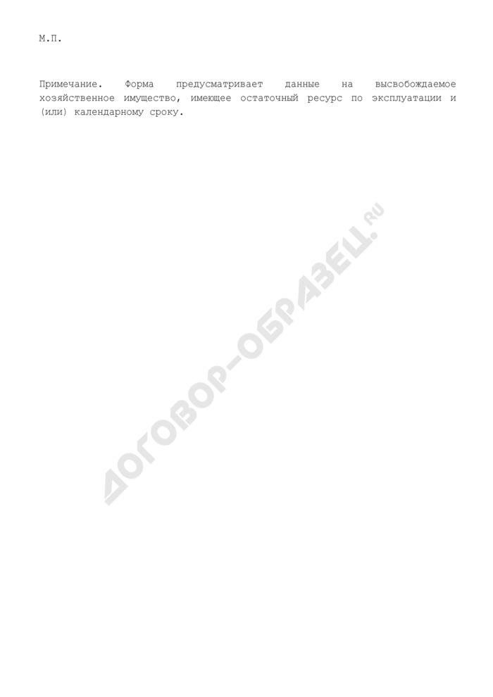 Перечень движимого имущества системы МВД России, подлежащего высвобождению. Страница 2