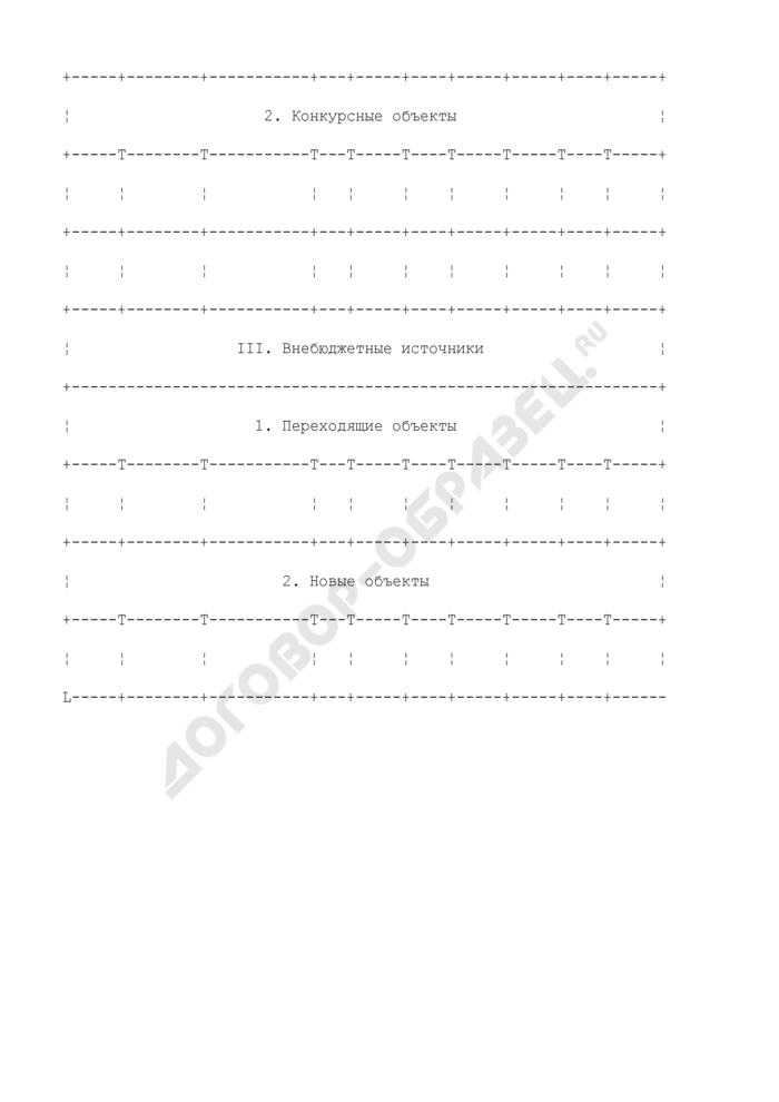 Проект Перечня объектов государственного заказа Федерального агентства по недропользованию по воспроизводству минерально-сырьевой базы за счет средств федерального бюджета по субъекту Российской Федерации. Страница 3