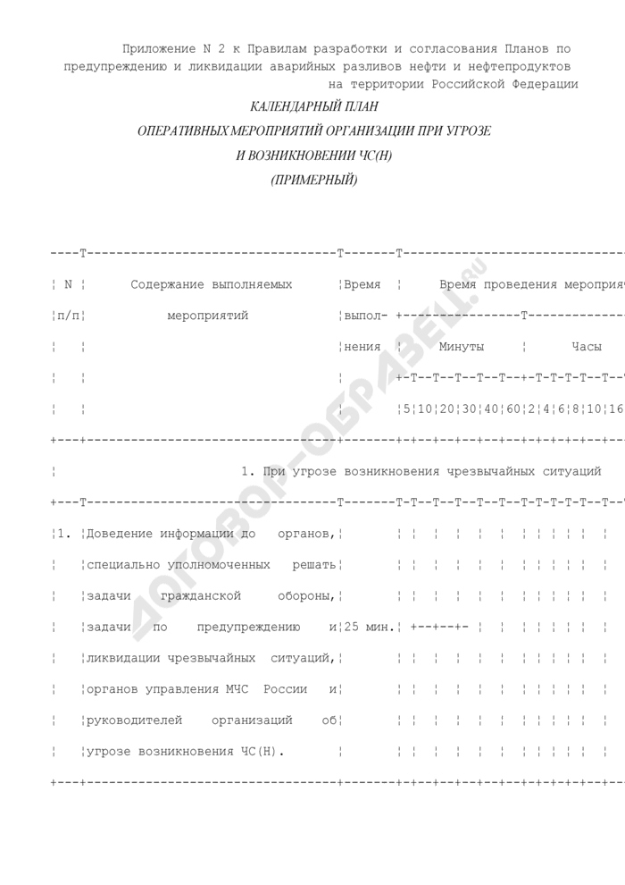 Календарный план оперативных мероприятий организации при угрозе и возникновении ЧС(Н) (примерный). Страница 1