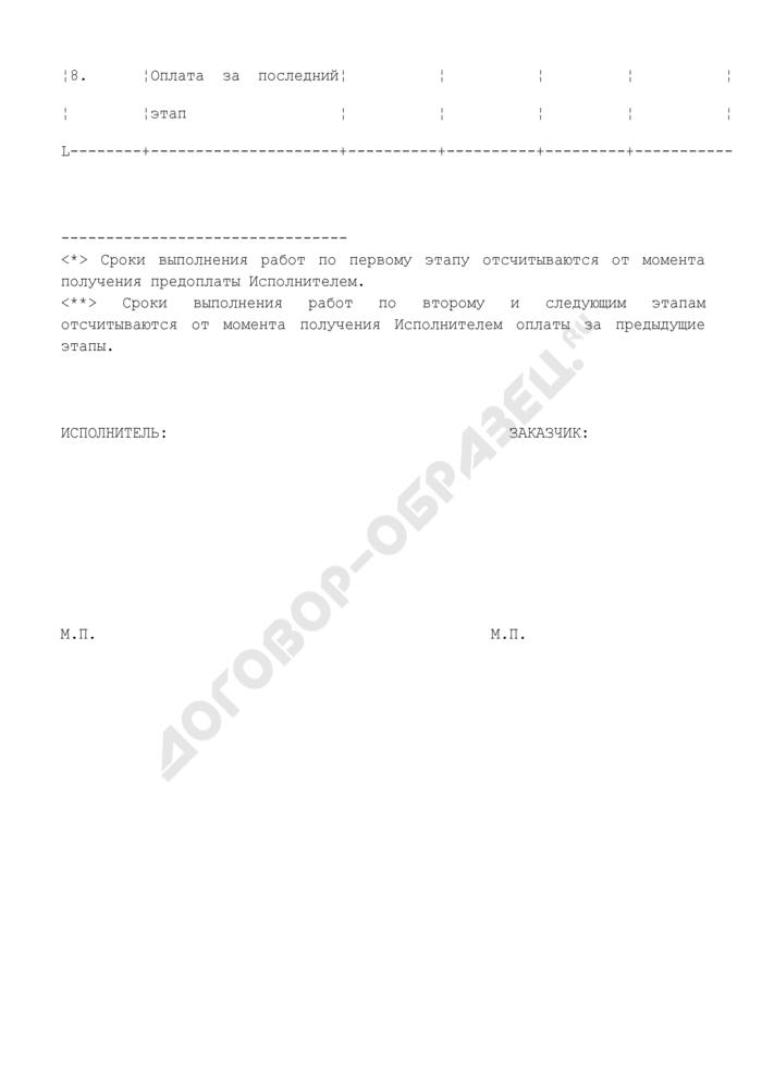 Календарный план (приложение к договору на проведение негосударственной экспертизы предпроектной документации). Страница 3