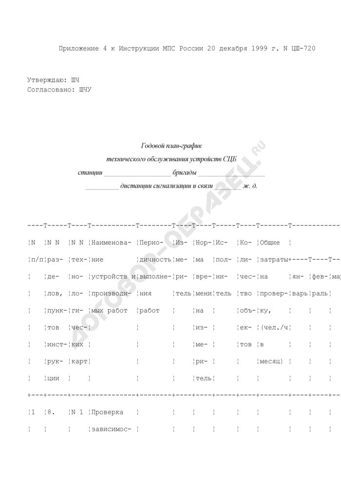 Годовой план-график технического обслуживания устройств сигнализации, централизации и блокировки на железнодорожной станции. Страница 1