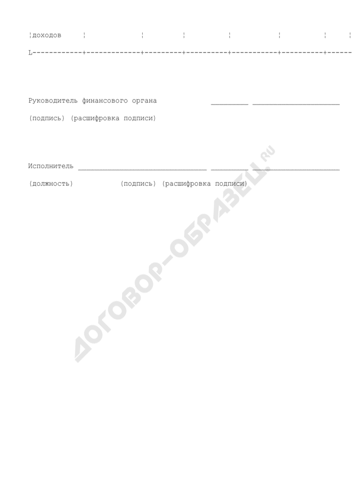Кассовый план исполнения бюджета городского округа Рошаль Московской области по доходам. Страница 2