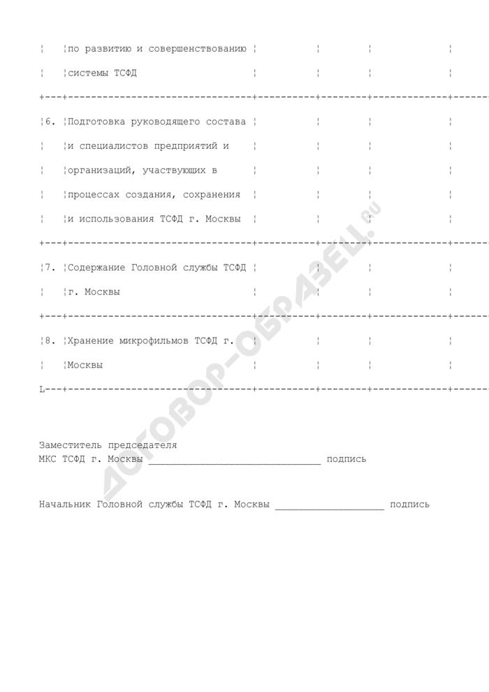 Комплексный план развития и функционирования системы территориального страхового фонда документации г. Москвы. Страница 2