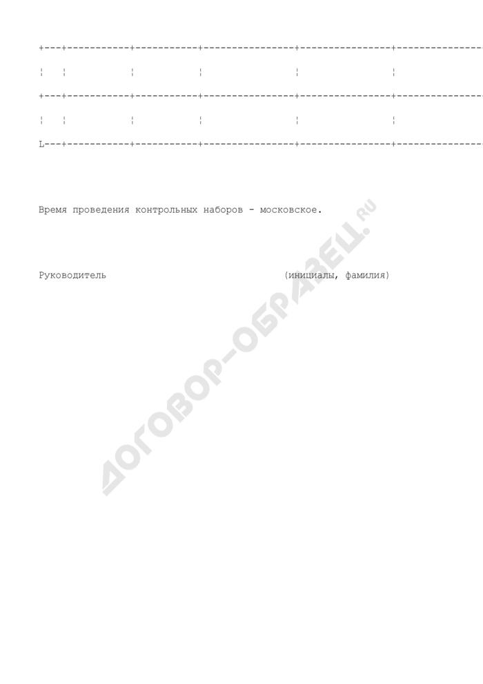 Образец плана контрольных наборов при проведении контрольных мероприятий по контролю за соблюдением лицензионных требований и условий в области связи. Страница 2