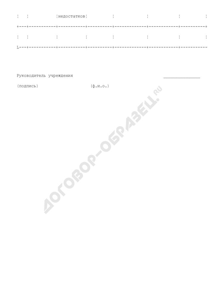 Образцы и типовые формы документов, сформированные в результате исполнения государственной функции по осуществлению контроля и координации за деятельностью государственных бюджетных учреждений Московской области. План мероприятий по устранению недостатков, выявленных в ходе проверки учреждения. Страница 2