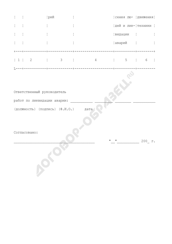 Оперативная часть плана ликвидации аварий на объекте. Форма N 1. Страница 2
