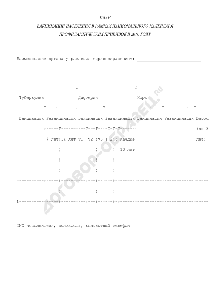 План вакцинации населения Московской области в рамках национального календаря профилактических прививок в 2010 году. Страница 1