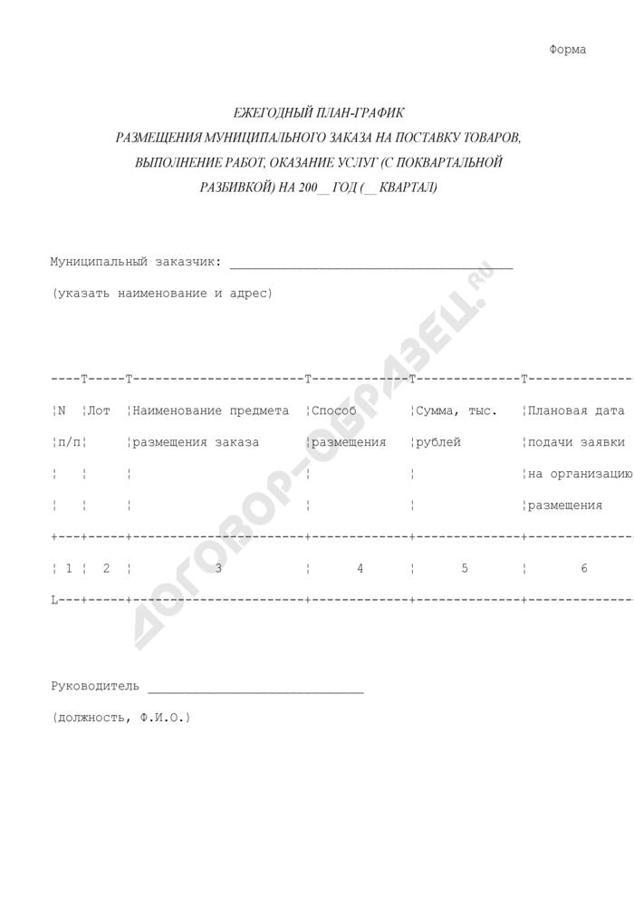 Ежегодный план-график размещения муниципального заказа на поставку товаров, выполнение работ, оказание услуг для муниципальных нужд Можайского муниципального района Московской области. Страница 1