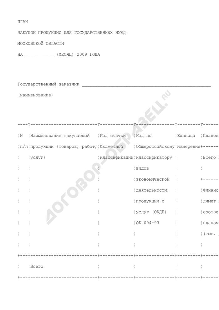 План закупок продукции для государственных нужд Московской области на 2009 год. Страница 1