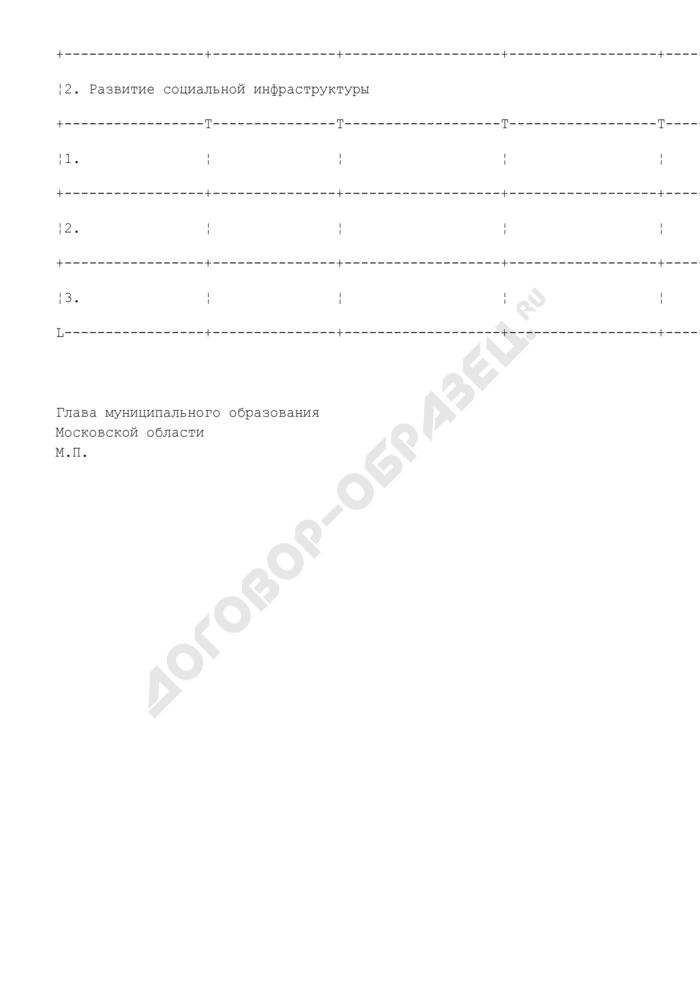 План использования субсидий из фонда реформирования муниципальных финансов Московской области. Страница 2