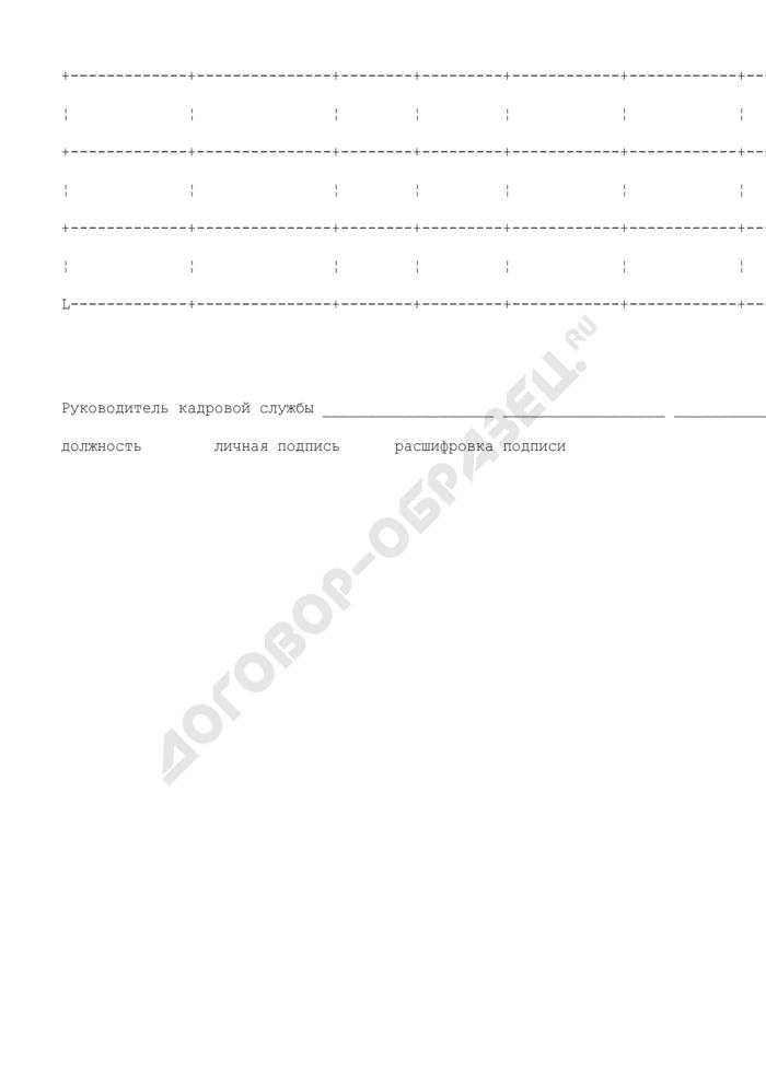 План командировок работников организации. Страница 3
