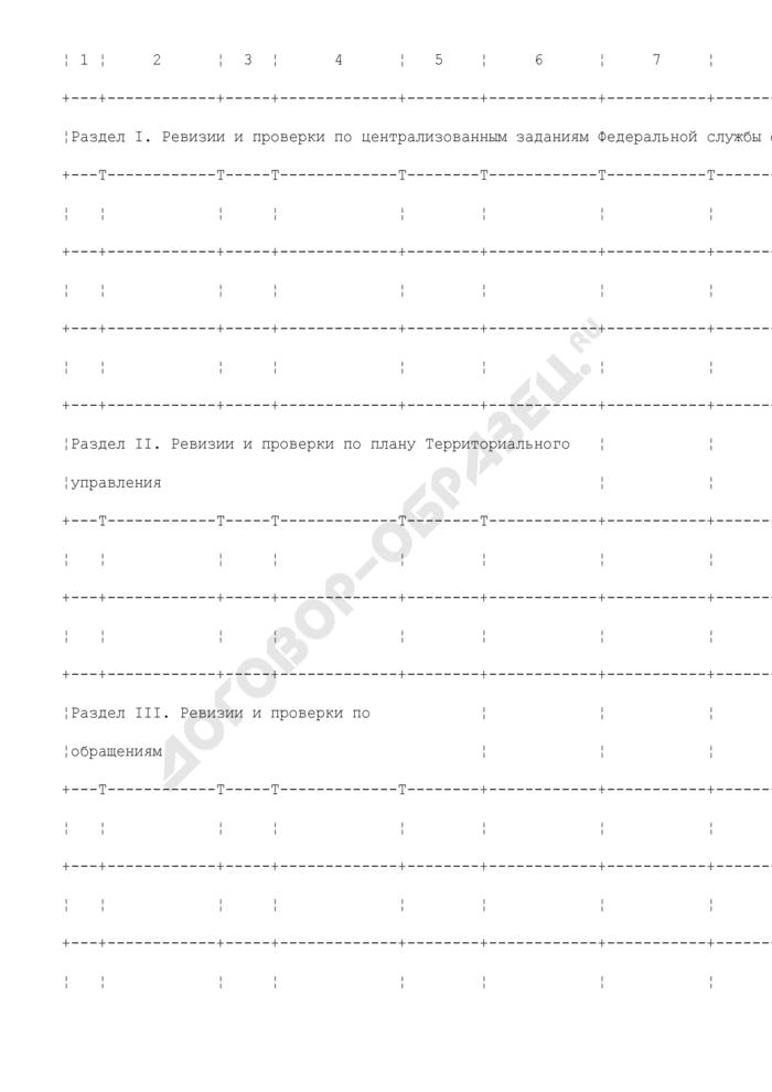 План контрольной работы территориального управления Федеральной службы финансово-бюджетного надзора. Страница 3