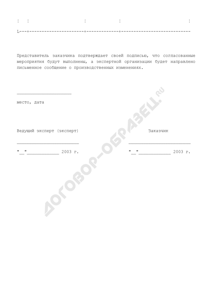 План корректирующих мероприятий по обеспечению безопасной эксплуатации ОМК. Страница 2