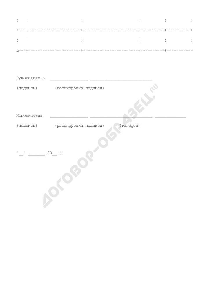 План мероприятий по устранению нарушений (недостатков), выявленных в деятельности территориального органа Федерального казначейства. Страница 2