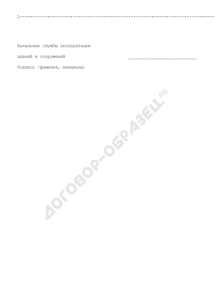План на капитальный ремонт зданий и сооружений ТЭС. Страница 2