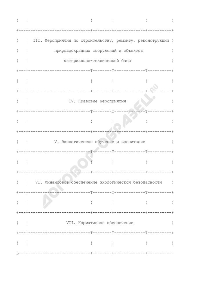 План обеспечения экологической безопасности деятельности соединения (гарнизона), воинской части. Страница 2