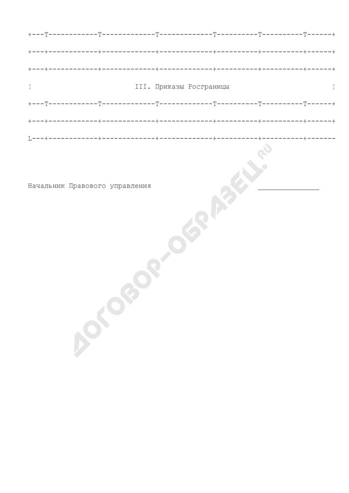 План подготовки законопроектов, проектов актов Правительства Российской Федерации, приказов Росграницы на год. Страница 2