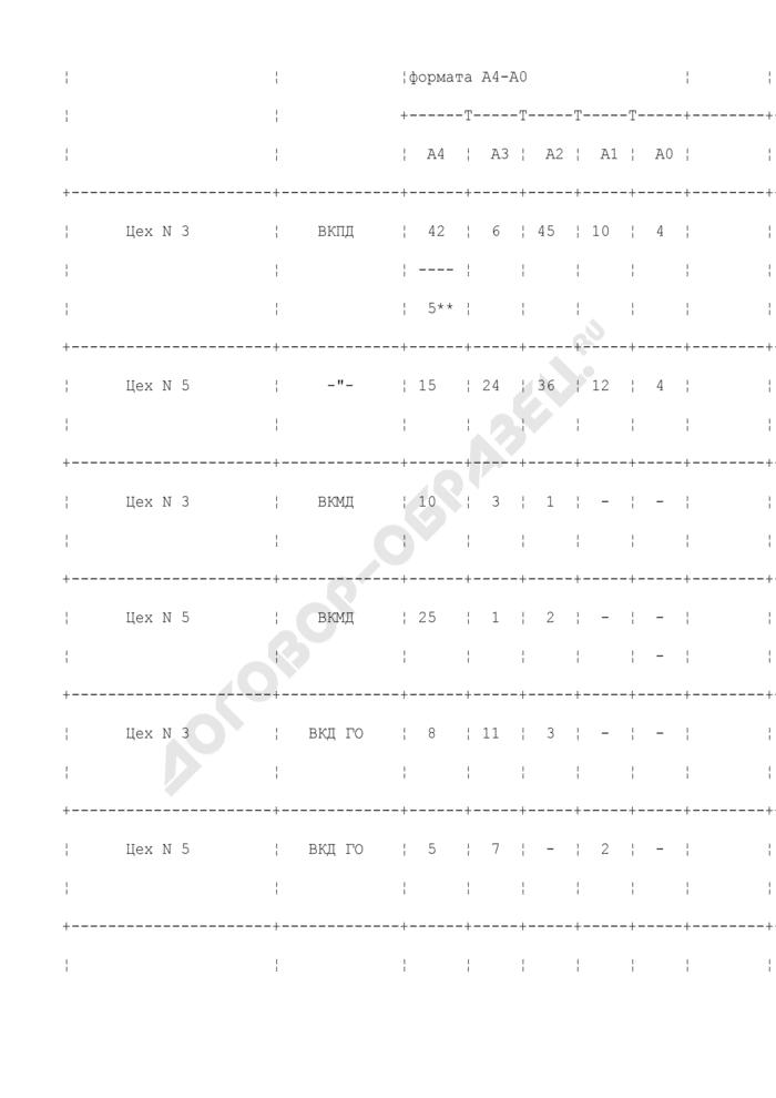 План представления аварийного комплекта документации на обработку. Страница 2