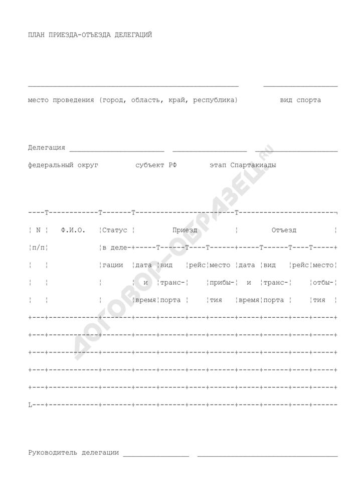 План приезда-отъезда делегаций IV летней спартакиады учащихся России 2009 г.. Страница 1