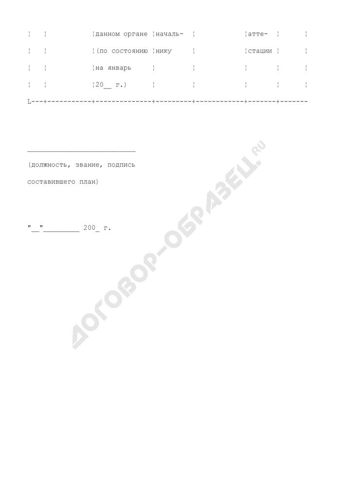 План проведения аттестации сотрудников органов внутренних дел. Страница 2