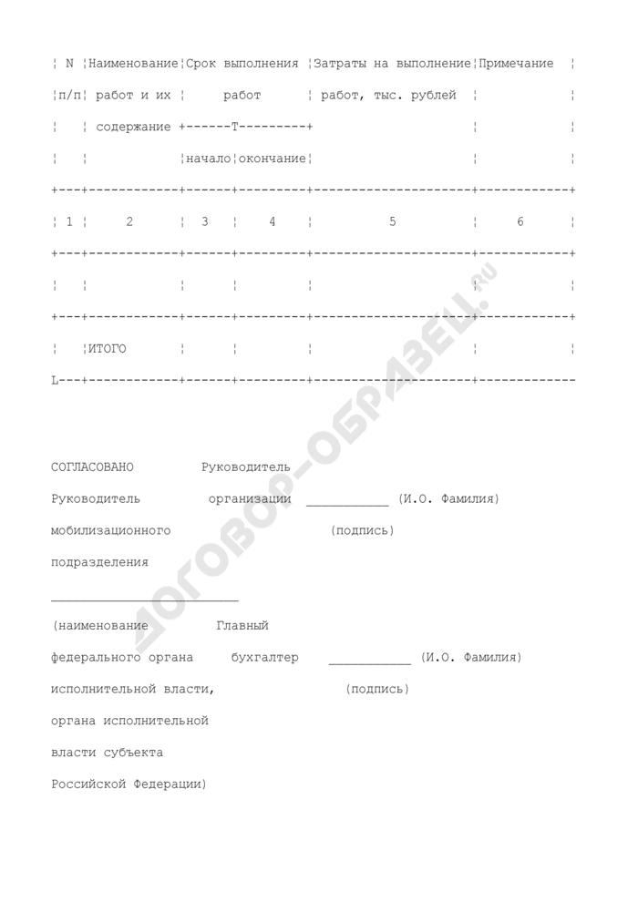 План проведения работ по мобилизационной подготовке, выполняемых за счет собственных средств организации. Форма N 4. Страница 2