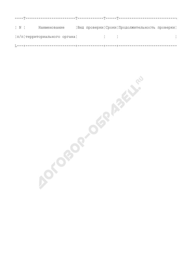 План проверок деятельности территориальных органов Росимущества на год. Страница 1