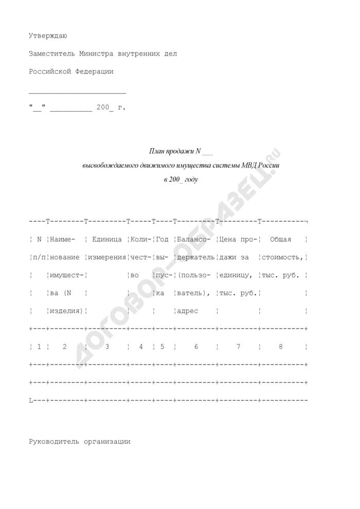 План продажи высвобождаемого движимого имущества системы МВД России (данные на имущество, имеющее остаточный ресурс по эксплуатации и/или календарному сроку). Страница 1