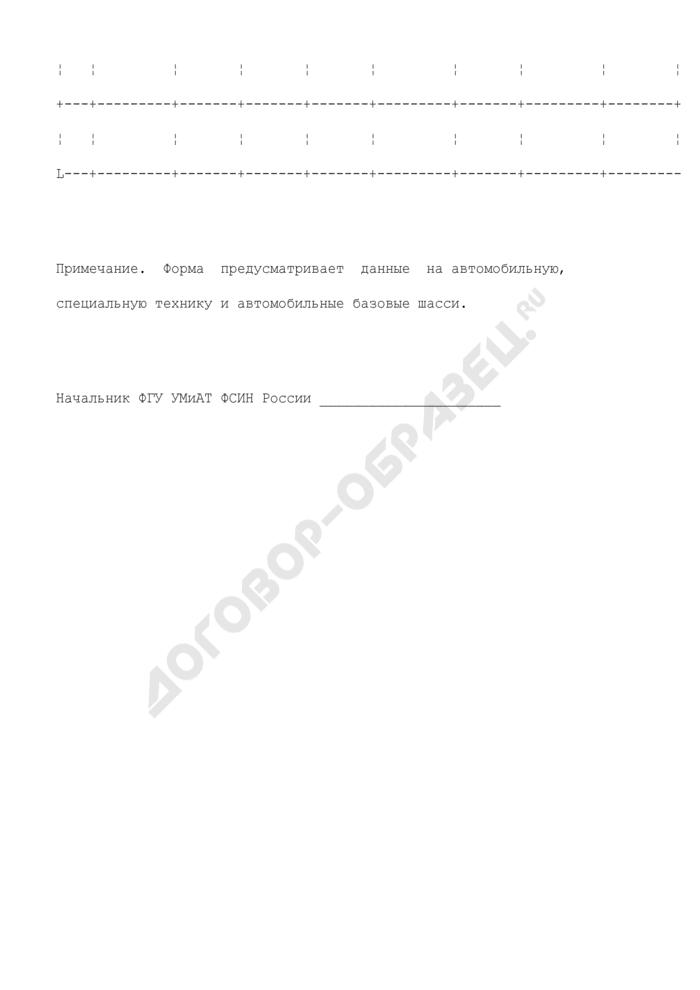План продажи высвобождаемого движимого имущества учреждений и органов уголовно-исполнительной системы (автомобильной, специальной техники и автомобильных базовых шасси). Страница 2