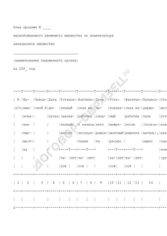 План продажи высвобождаемого движимого имущества (по номенклатуре авиационное имущество), находящегося в оперативном управлении таможенных органов Российской Федерации. Страница 1