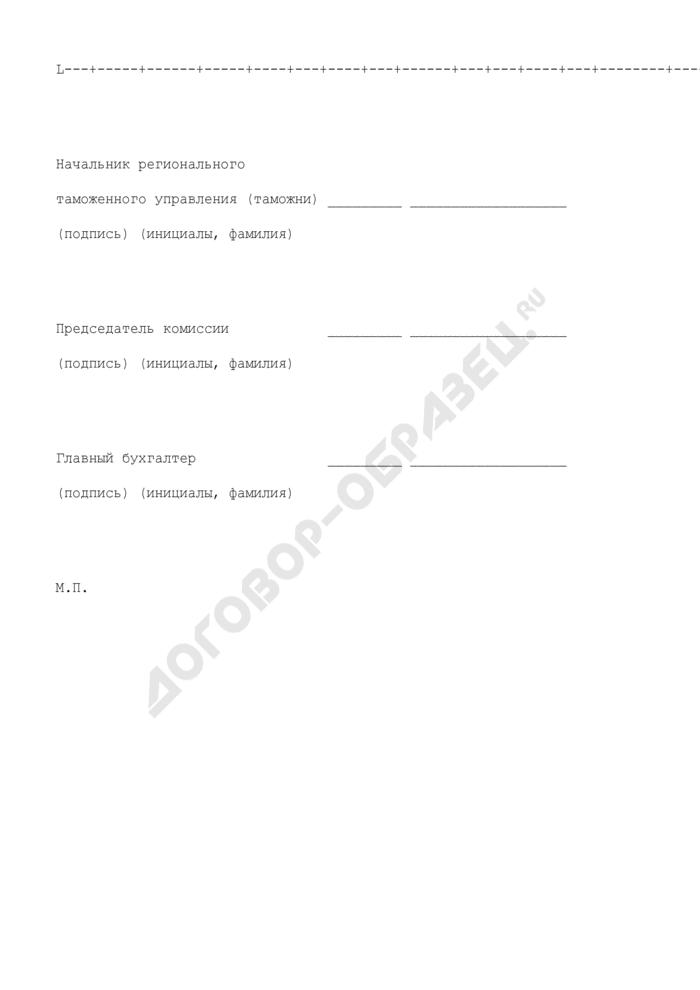 План продажи высвобождаемого движимого имущества (по номенклатуре средства связи, оперативная, специальная и организационная техника), находящегося в оперативном управлении таможенных органов Российской Федерации. Страница 2