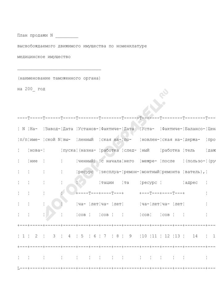 План продажи высвобождаемого движимого имущества (по номенклатуре медицинское имущество), находящегося в оперативном управлении таможенных органов Российской Федерации. Страница 1