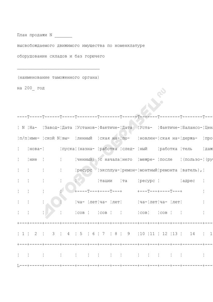 План продажи высвобождаемого движимого имущества (по номенклатуре оборудование складов и баз горючего), находящегося в оперативном управлении таможенных органов Российской Федерации. Страница 1