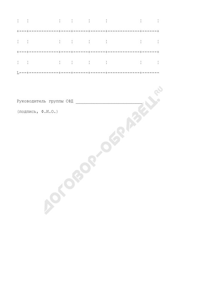 План работы группы страхового фонда документации г. Москвы. Страница 2