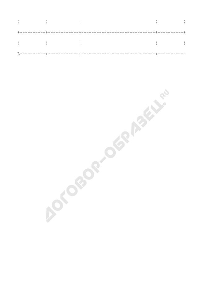 План работы коллегии Федерального агентства геодезии и картографии. Страница 2