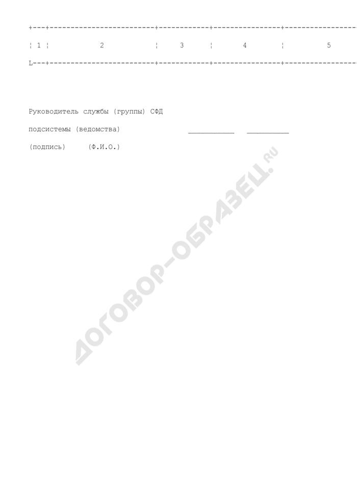 План работы службы (группы) страхового фонда документации подсистемы (группе страхового фонда документации в ведомстве) системы территориального страхового фонда документации города Москвы. Страница 2
