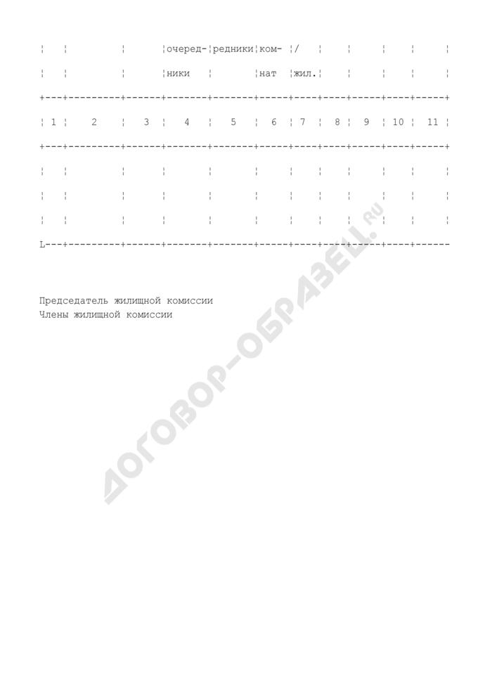 План распределения жилых помещений между войсковыми частями. Страница 2