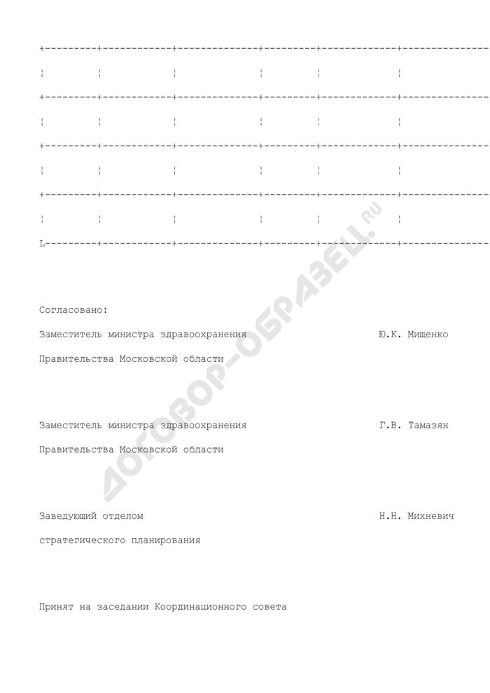 План совершенствования и развития специализированных видов стационарной медицинской помощи на 2009-2012 гг. в медицинском округе N 2 Московской области. Страница 2