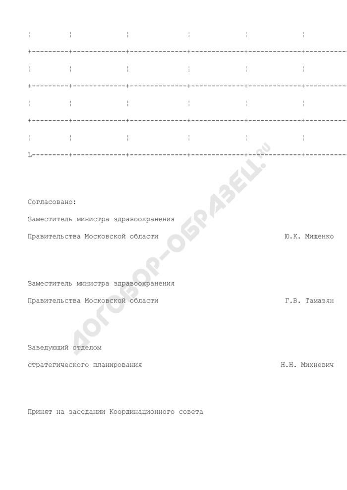 План совершенствования и развития специализированных видов стационарной медицинской помощи на 2009-2012 гг. в медицинском округе N 3 Московской области. Страница 2