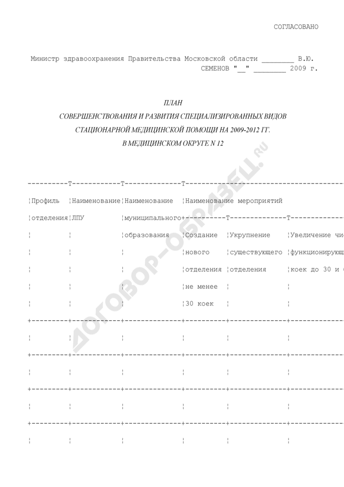 План совершенствования и развития специализированных видов стационарной медицинской помощи на 2009-2012 гг. в медицинском округе N 12 Московской области. Страница 1