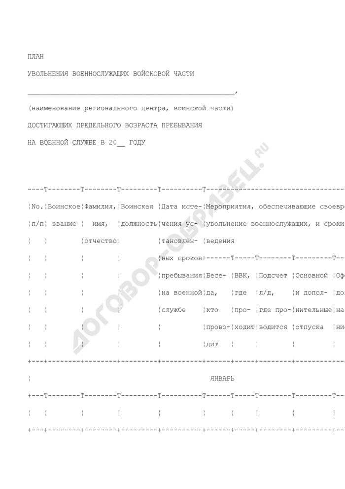 План увольнения военнослужащих войсковой части, достигающих предельного возраста пребывания на военной службе. Страница 1