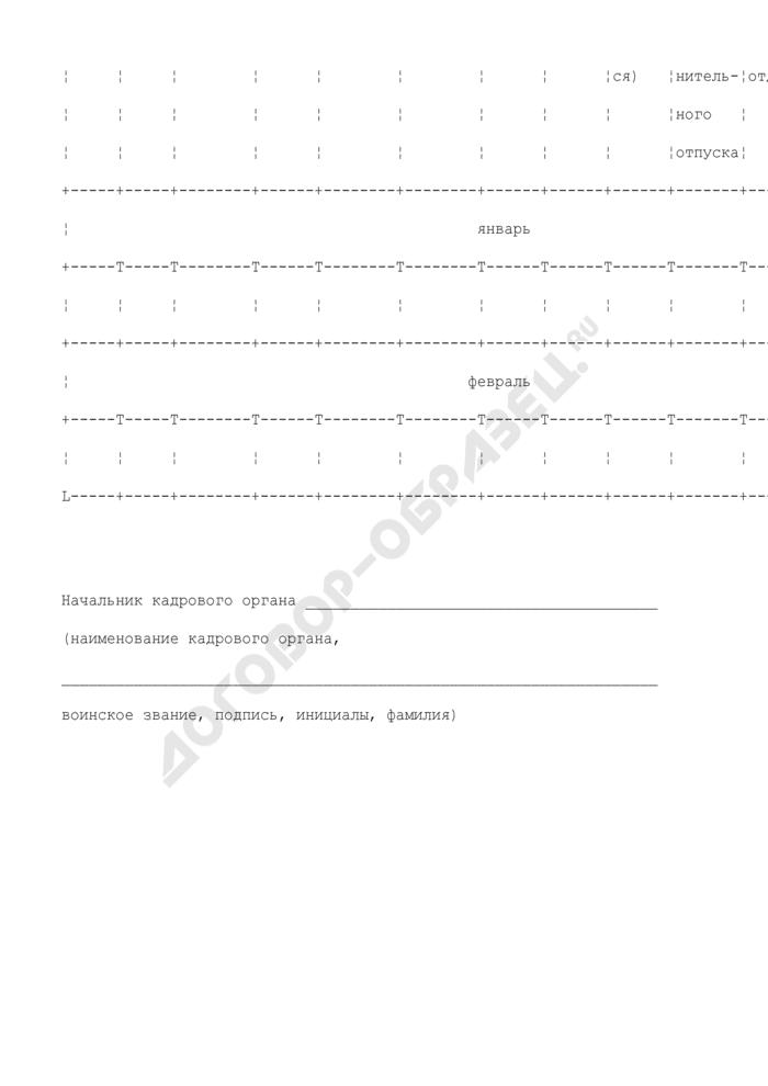 План увольнения военнослужащих с военной службы. Страница 2
