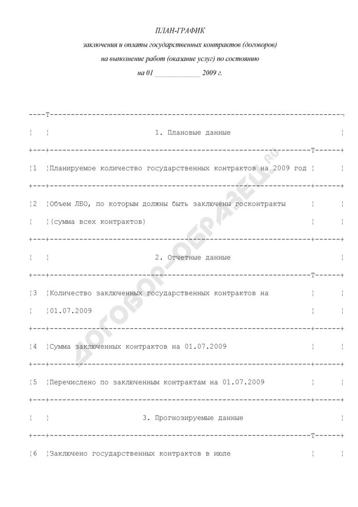 План-график заключения и оплаты государственных контрактов (договоров) на выполнение работ (оказание услуг). Страница 1