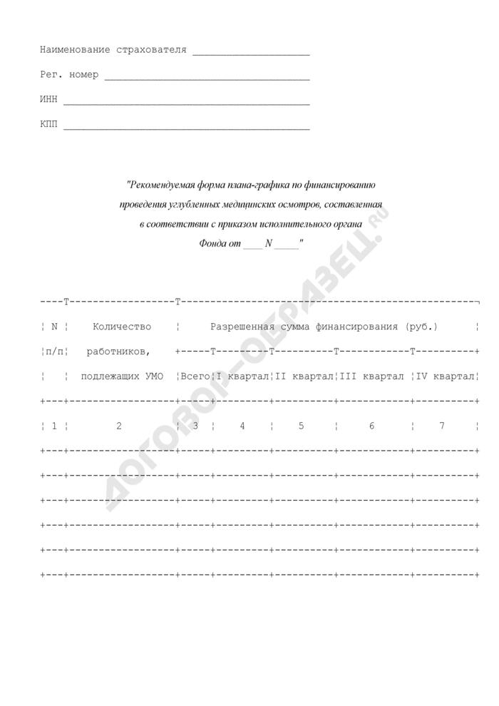 План-график проведения углубленных медицинских осмотров работников, занятых на работах с вредными и (или) опасными производственными факторами (рекомендуемая форма). Страница 1
