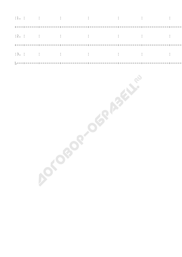 План-график прохождения стажировки государственных гражданских служащих территориальных отделов Управления в соответствующих отделах аппарата Управления Федеральной службы судебных приставов по Московской области. Страница 2