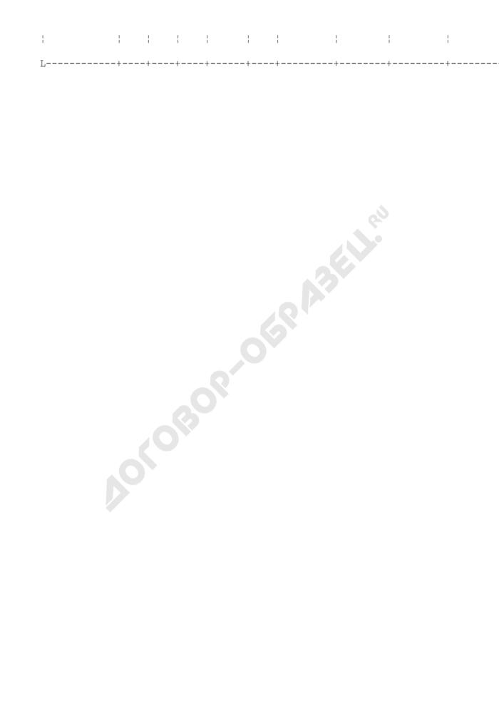 План-график проведения закупок по муниципальному заказу города Чехова Московской области. Страница 3
